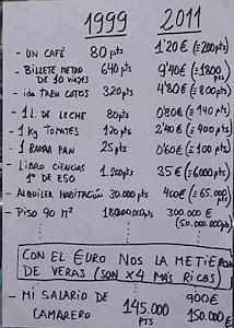 COMPARATIVA DE PRECIOS
