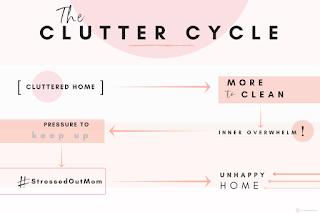Got Clutter?