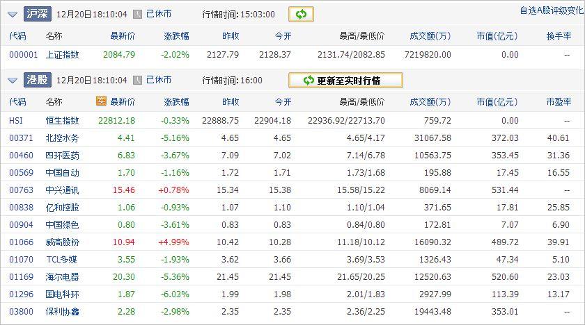 中国株コバンザメ投資ウォッチ銘柄watch20131220