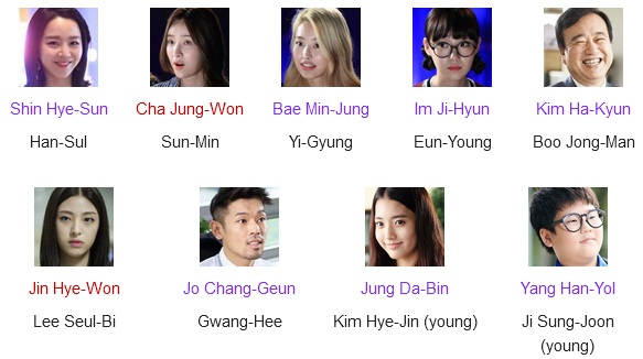 the heirs korean drama download kickass torrent