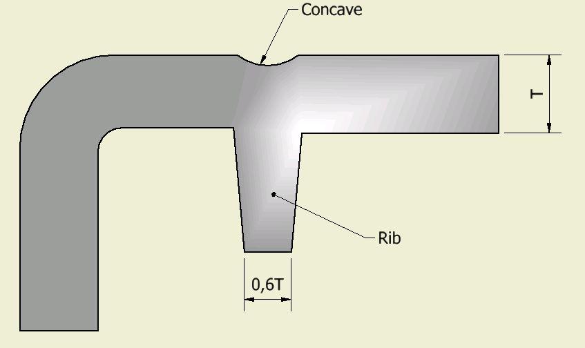 Mold troubleshooting basic design teknik mesin manufaktur sink mark ccuart Images