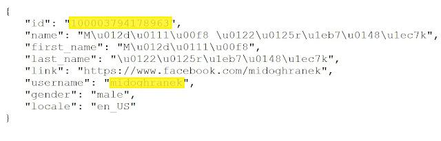 graph+facebook