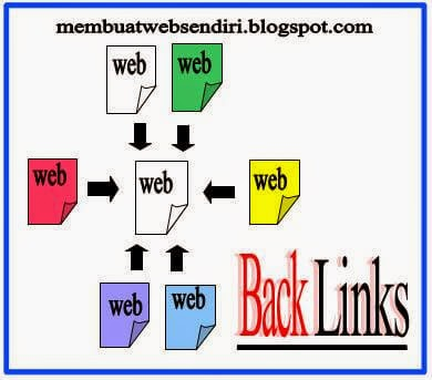 Arti dan Fungsi dari Backlinks
