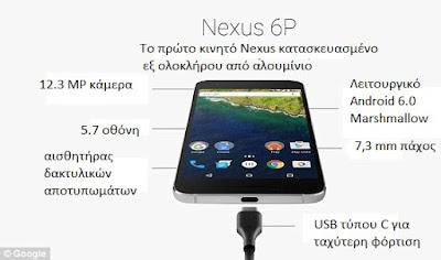 Το 6p είναι το πρώτο κινητό Nexus εξ ολοκλήρου κατασκευασμένο από αλουμίνιο.