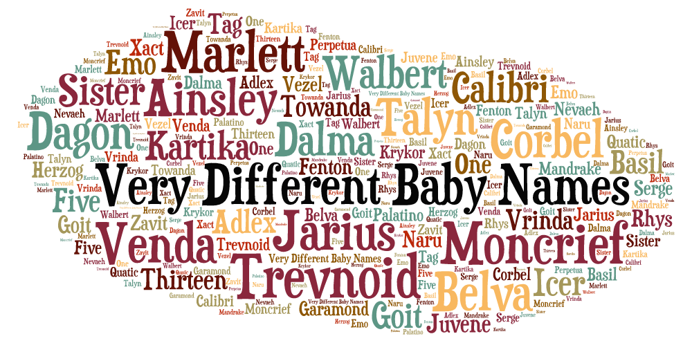 Want an unusual name for your next child check out verydifferentnames