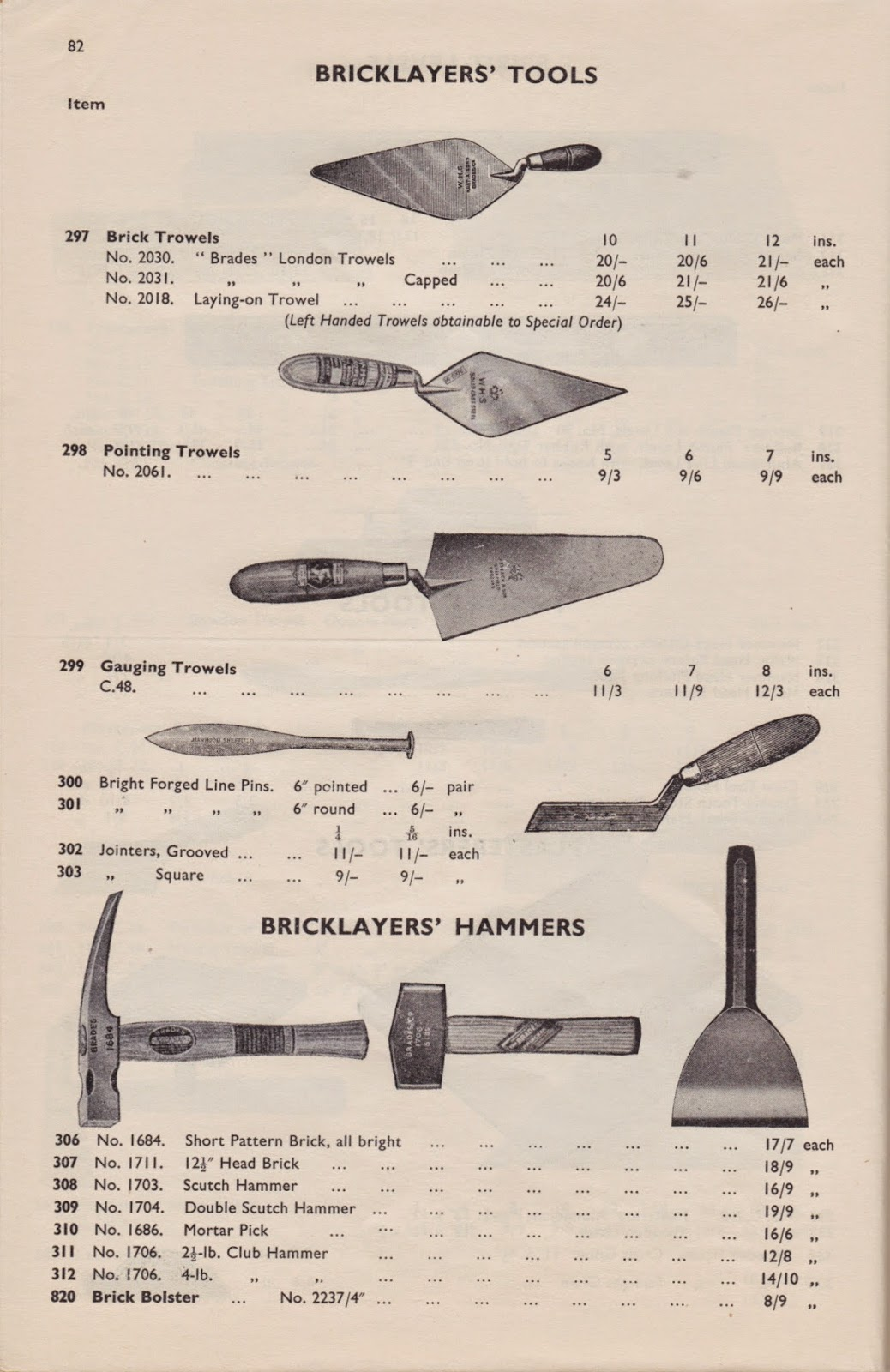 tools and their names pdf