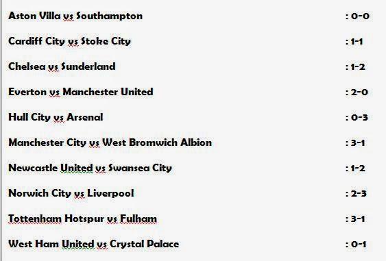 Liga Inggris, Hasil Pertandingan, Pekan ke 35