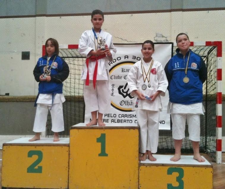 Campeonato kcco
