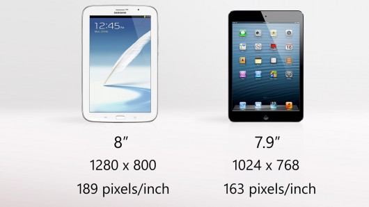 Samsung Galaxy Note 8 vs. Apple iPad Mini display