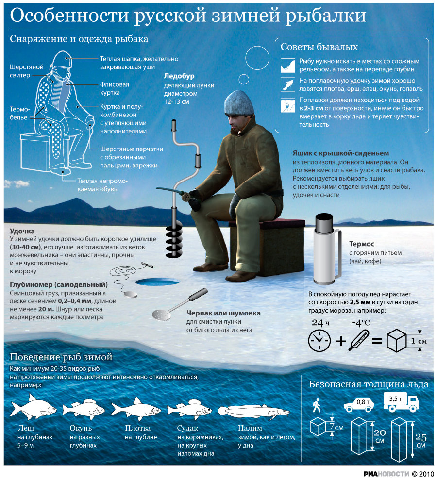 инструкция по техника безопасности для рыбаков