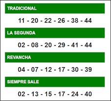 RESULTADOS DEL QUINI 6 (26/02)