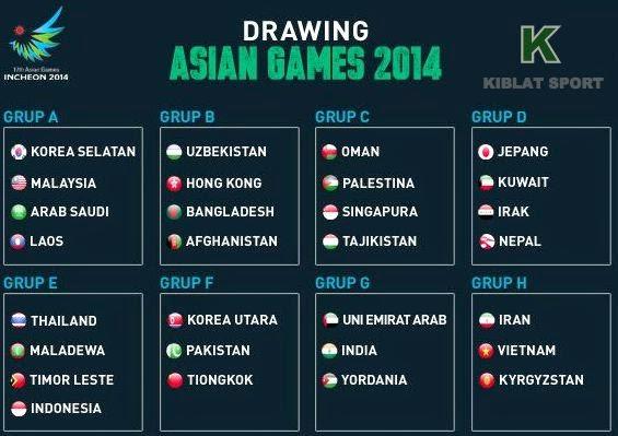 Daftar Group Sepakbola Asian Games 2014 Korea Selatan
