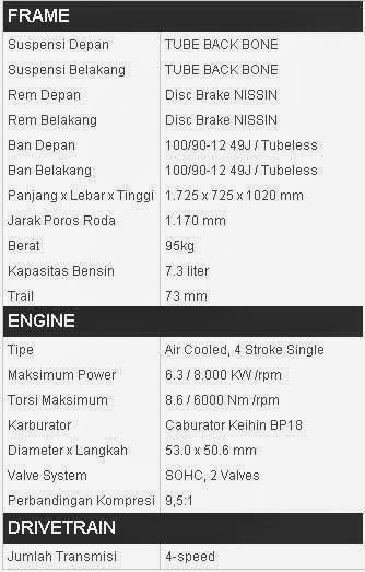 Spesifikasi Kawasaki KSR