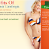 Get Slim and Well Toned Body with Dyna Garcinia Cambogia