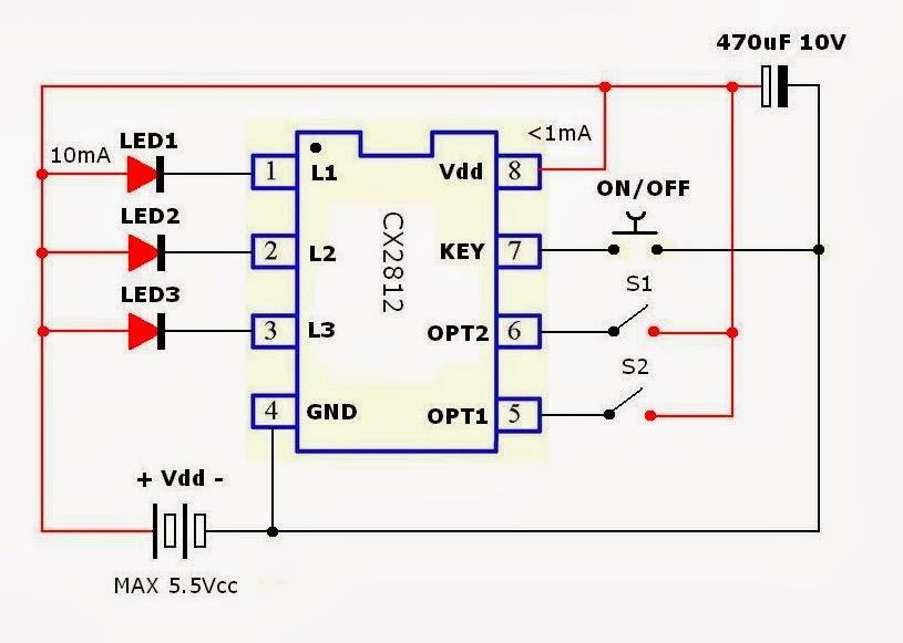 1: LED1 signal output