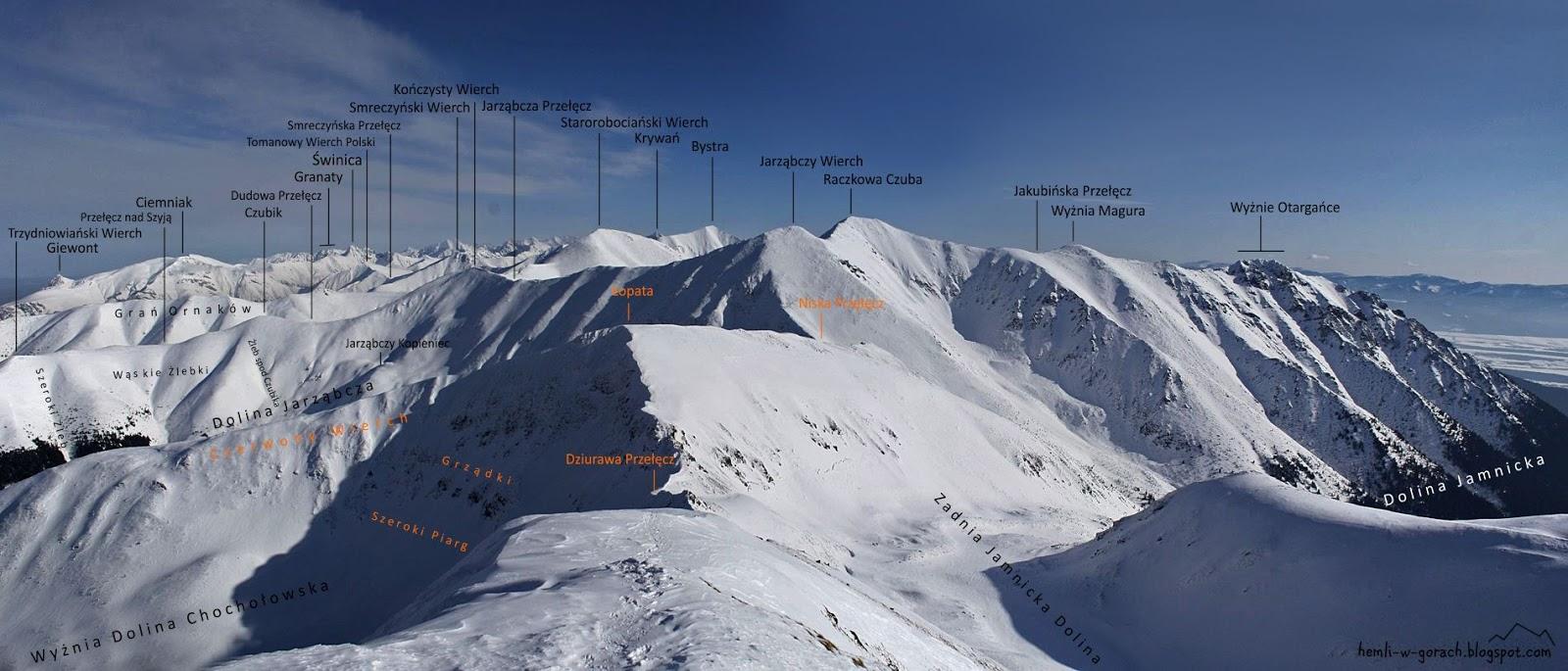 Wołowiec panorama