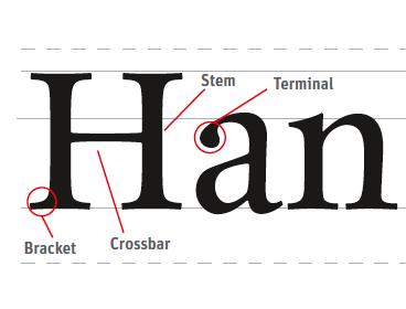 Tipografi  Desain Grafis on Sobat Bloggers  Bagi Anda Yang Baru Masuk Ke Dalam Dunia Tipografi