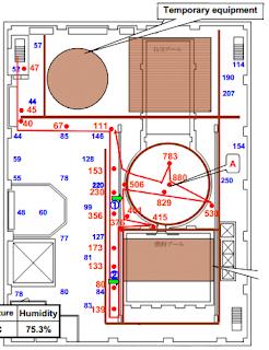 Mappatura di dose sul piano operativo del reattore 2