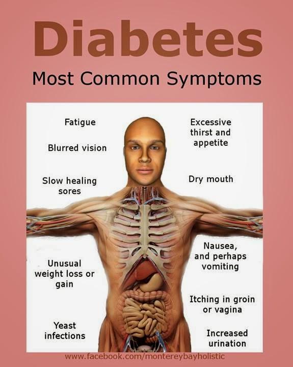 Type 2 diabetes symptoms fever chills