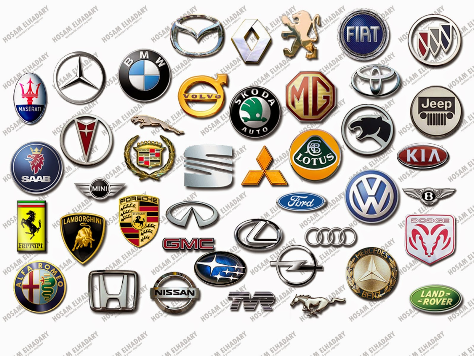 All Cars Logo And Names Car Logos And Their Brand Names Top Car