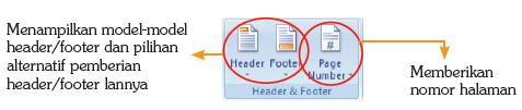 Format atau template header dan footer.