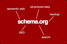 Memasang Microdata Schema Org di Template Google SEO
