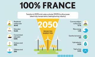 http://www.les-smartgrids.fr/recherche-et-developpement/30012016,-the-solutions-project-comment-139-pays-peuvent-atteindre-100-d-energie-renouvelable,1389.html