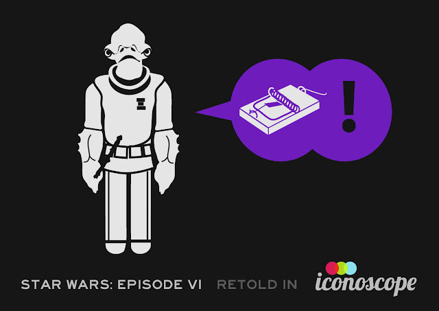 Star Wars Episode VI Retold in Iconoscope