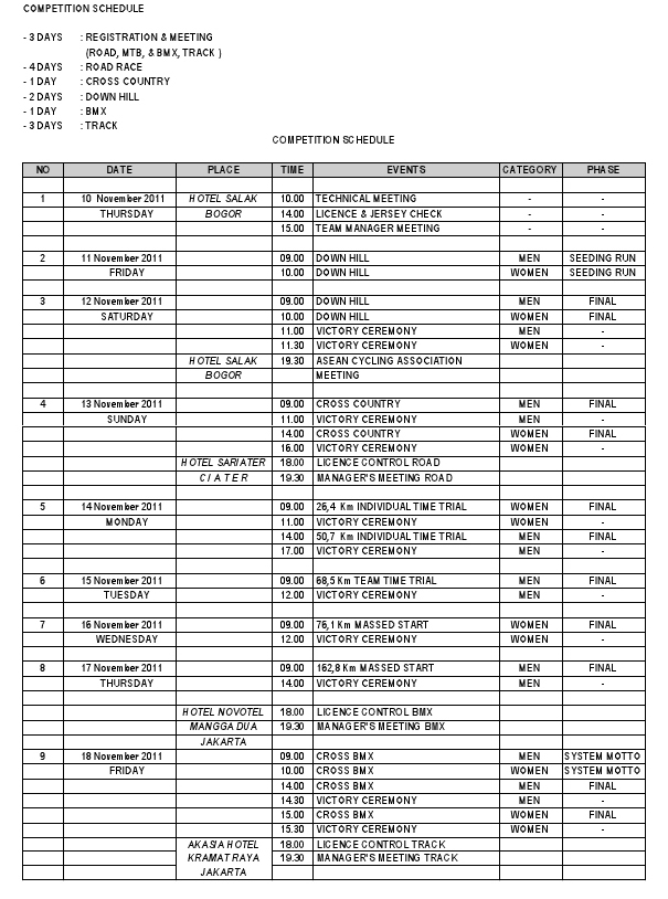 JADWAL PERLOMBAAN CABANG BALAP SEPEDA SEA GAMES XXVI-INDONESIA