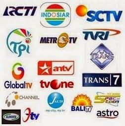 Jadwal Siaran Bola Lengkap di Televisi