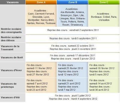 Calendrier Scolaire 2012 Vacances Scolaire 2012 Pdf