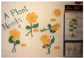 Good Behavior Bulletin Board Ideas http://arteducationdaily.blogspot.com/2011/10/spring-themes-for-bulletin-boards.html