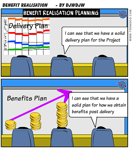 Plan Benefit Realisation just like Project Delivery