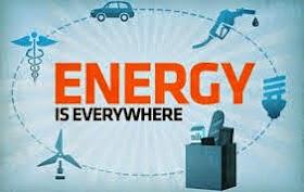 Pengertian, Satuan dan Macam - Macam Bentuk Energi