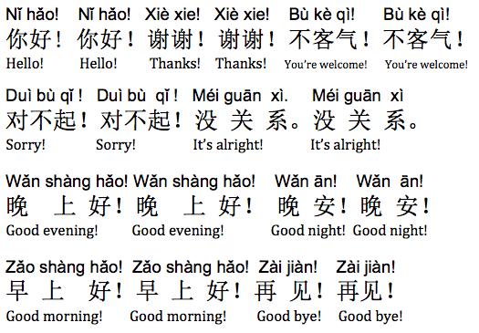 Mr shis chinese classroom basic conversation phrases literal translation of basic conversation phrases m4hsunfo