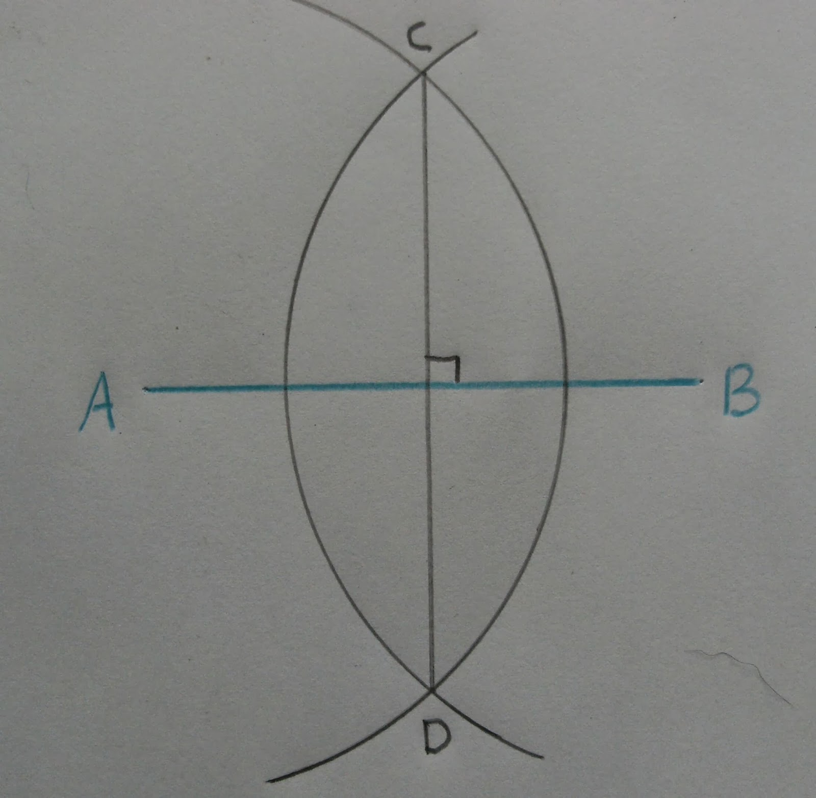 Civil D Draw Line Perpendicular : To construct the perpendicular bisector of a line segment