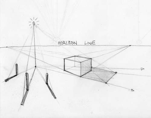 sketch blog  pencil drawing lessonaccurate shadows in perspective add significantly to the sense of  dimensional space  here    s a diagram showing how to predict the shadows caused by an