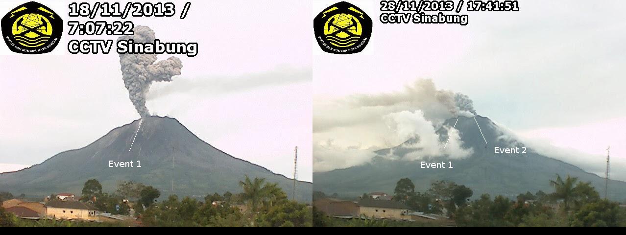 Activité éruptive du volcan Sinabung, 28 novembre 2013
