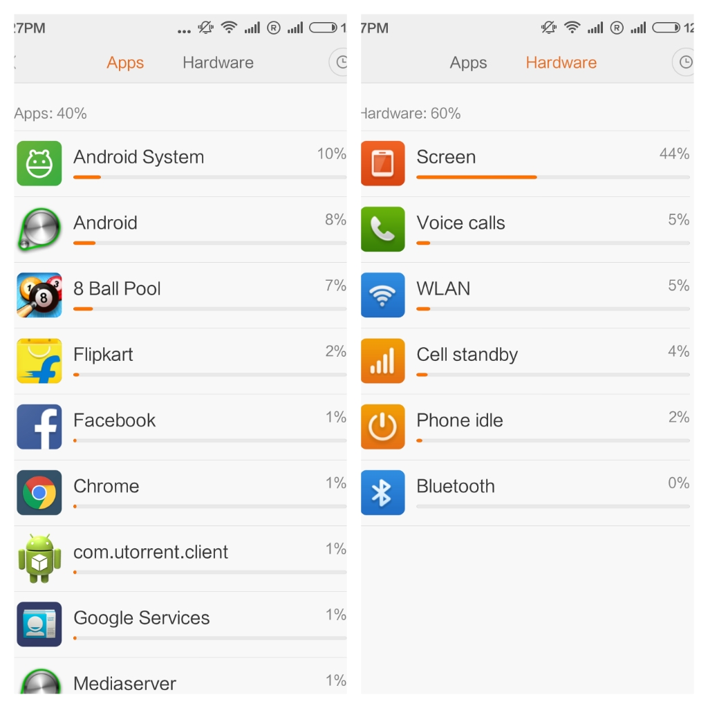 15 Tips To Increase Your Phone Battery Life