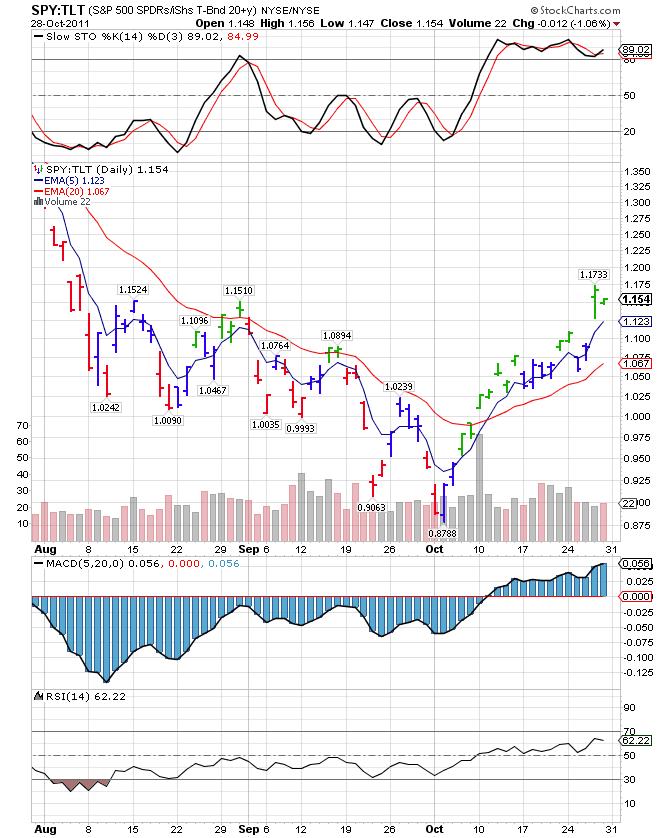 Hawaii stocks and options group