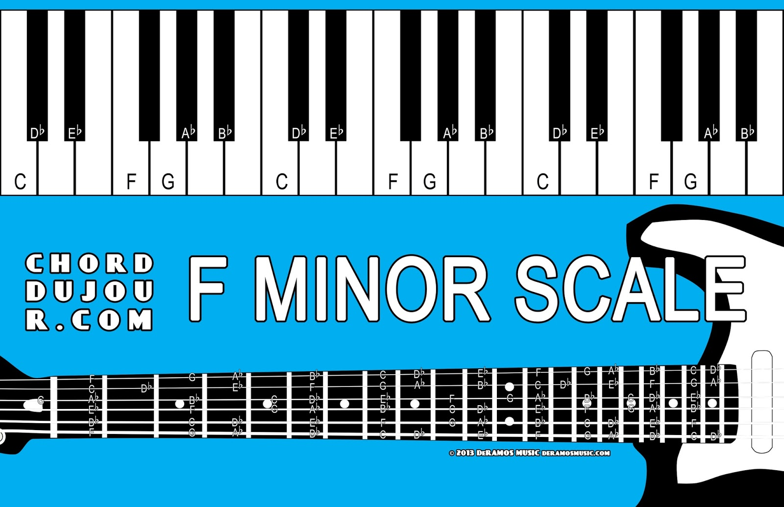 Chord du Jour: Dictionary: F Minor Scale