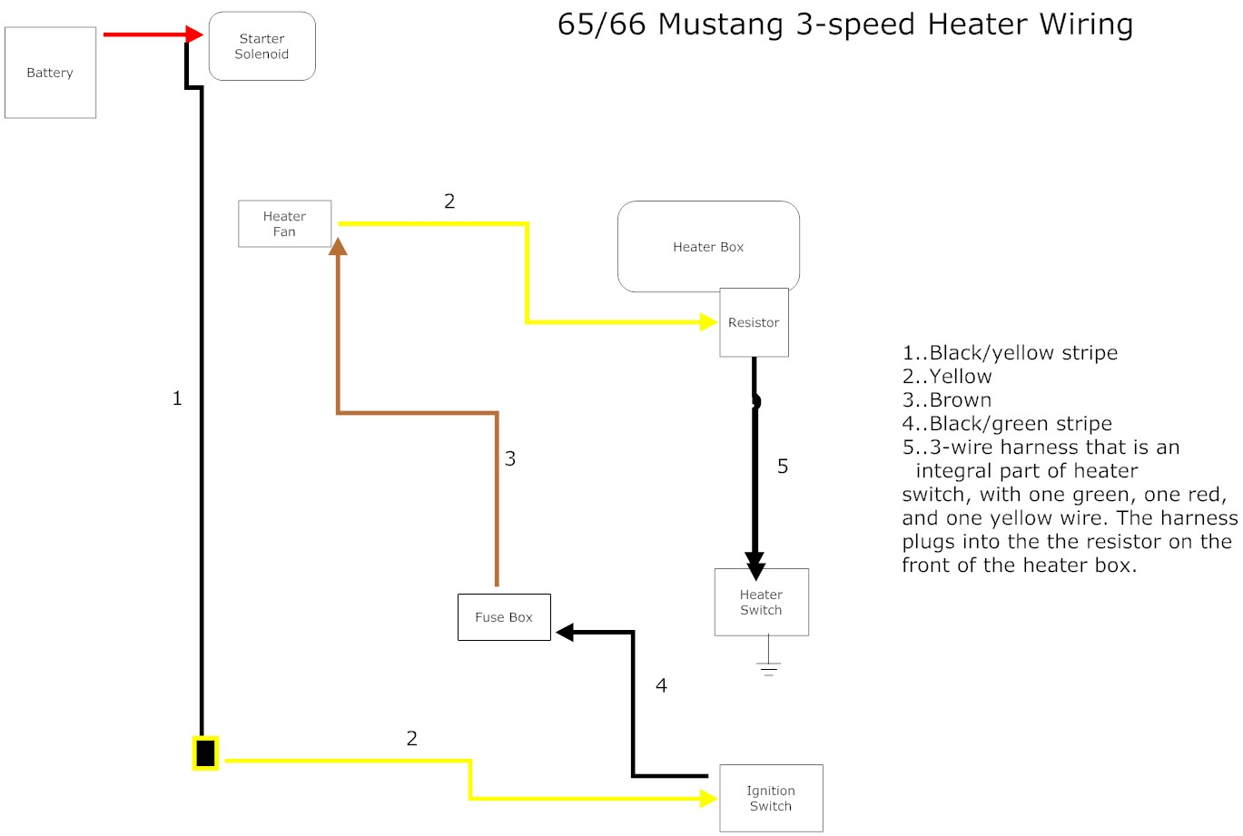 3+speed+heater the care and feeding of ponies 1965 mustang wiring diagrams 2007 Mustang Wiring Diagram at soozxer.org
