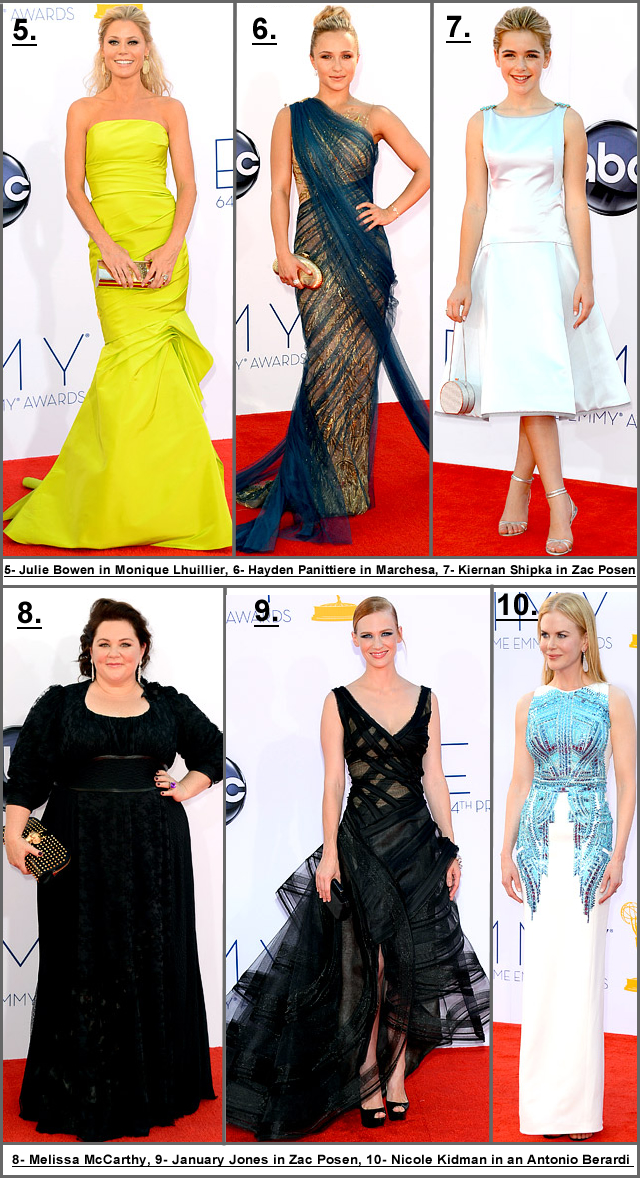 Top 10 Outfits from 2012 Emmy Awards - Julie Bowen in Monique Lhuillier, Hayden Panittiere in Marchesa, Kiernan Shipka in Zac Posen, Melissa McCarthy, January Jones in Zac Posen, Nicole Kidman in Antonio Berardi