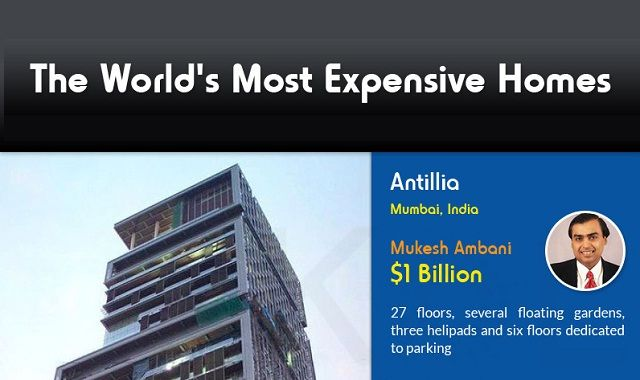 Image: The World's Most Expensive Homes