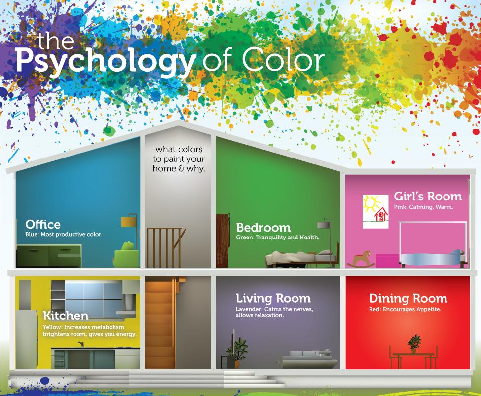Image Result For Tips Memilih Warna Cat Ruangan Rumah