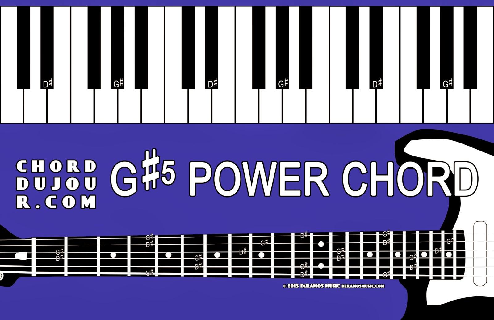 Chord du jour october 2013 dictionary g5 power chord hexwebz Choice Image