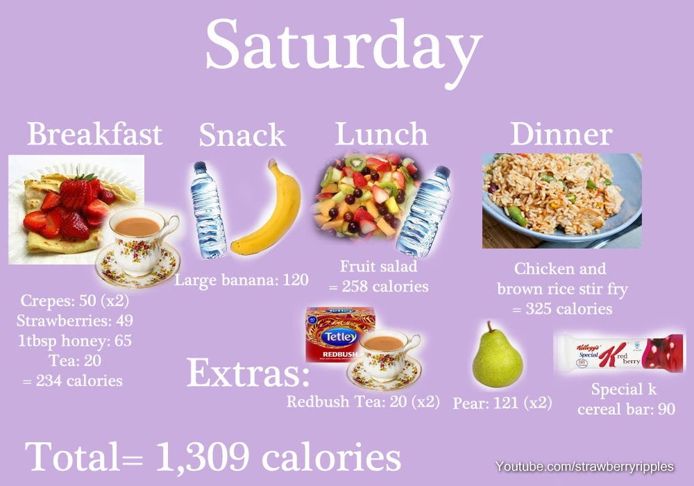 my weight loss food diary healthy fitness