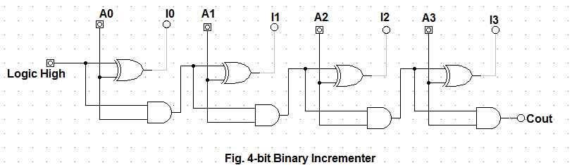 Let U0026 39 S Learn Computing  4 Bit Binary Incrementer