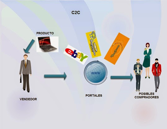 the entrancing effects of commercials to consumers Exploring the hierarchy of consumer needs gives car companies better control over the effects of their advertising by taking into account specific psychological needs, car companies create effective marketing campaigns that help drive sales.