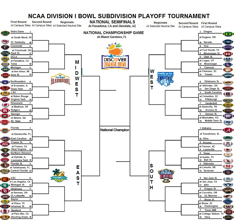 ncaa playoff rankings free college football